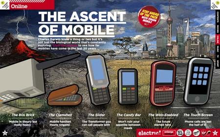The evolution of the mobile | Virgin Media